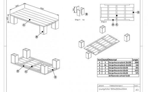 Bouwtekening steigerhouten tafel klik nu hier for Bouwtekening tafel