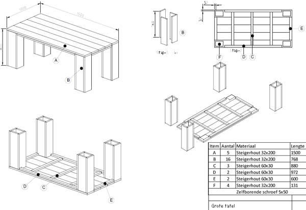 Tafel van steigerhout maken