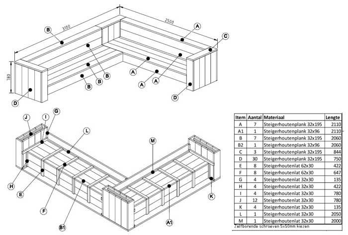 Steigerhouten meubelen zelf maken klik hier for Houten tuinbank zelf maken
